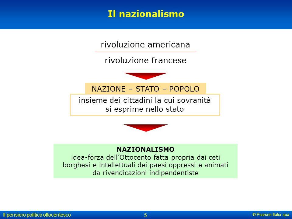 Il nazionalismo rivoluzione americana rivoluzione francese