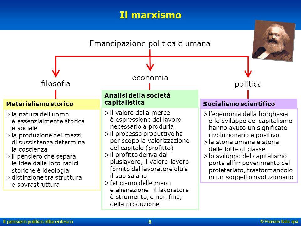 Emancipazione politica e umana