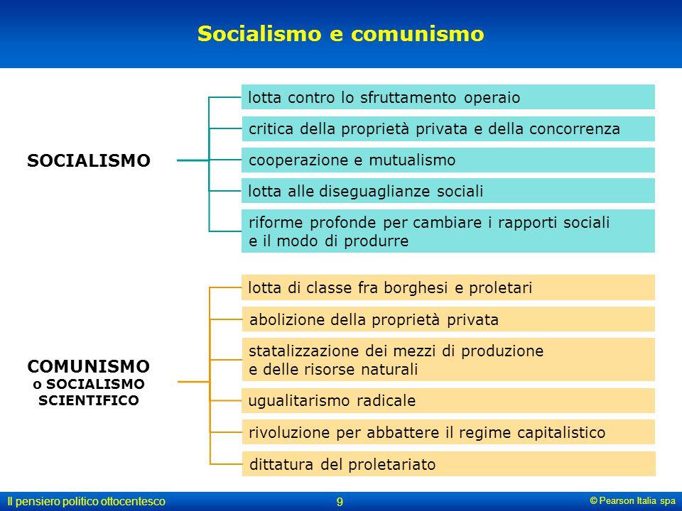 Socialismo e comunismo COMUNISMO o SOCIALISMO SCIENTIFICO