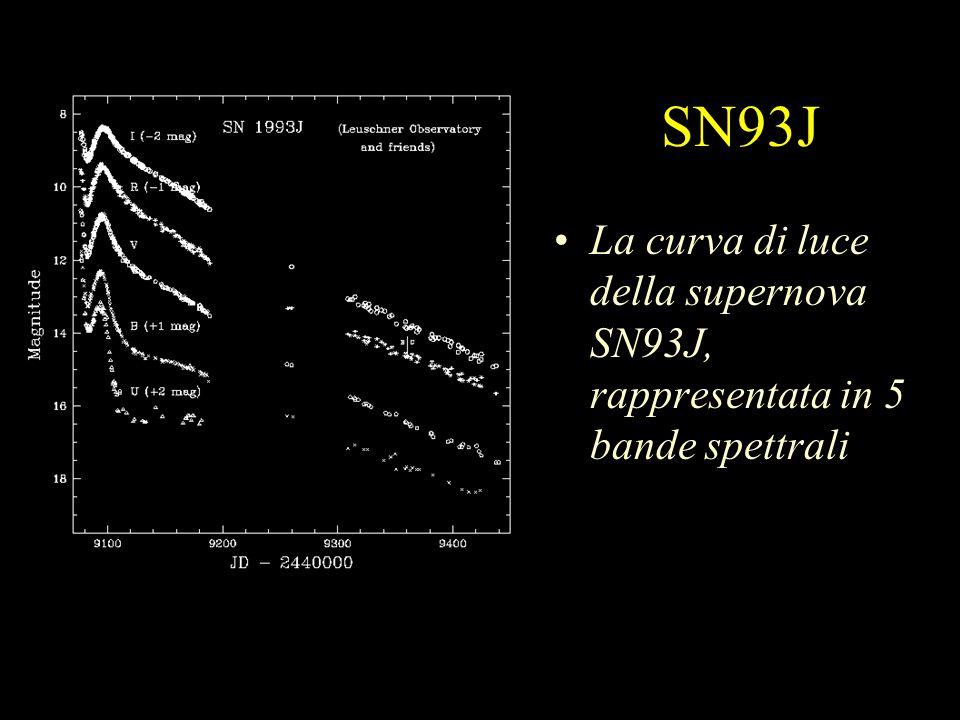 SN93J La curva di luce della supernova SN93J, rappresentata in 5 bande spettrali