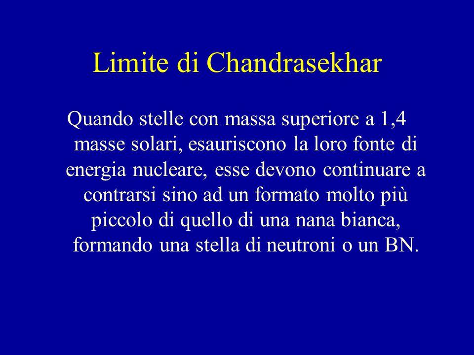 Limite di Chandrasekhar