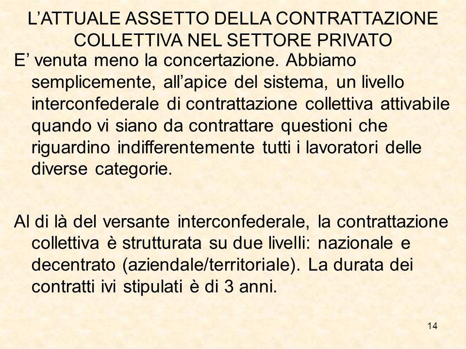 L'ATTUALE ASSETTO DELLA CONTRATTAZIONE COLLETTIVA NEL SETTORE PRIVATO