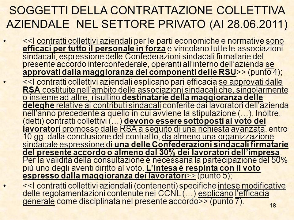 SOGGETTI DELLA CONTRATTAZIONE COLLETTIVA AZIENDALE NEL SETTORE PRIVATO (AI 28.06.2011)