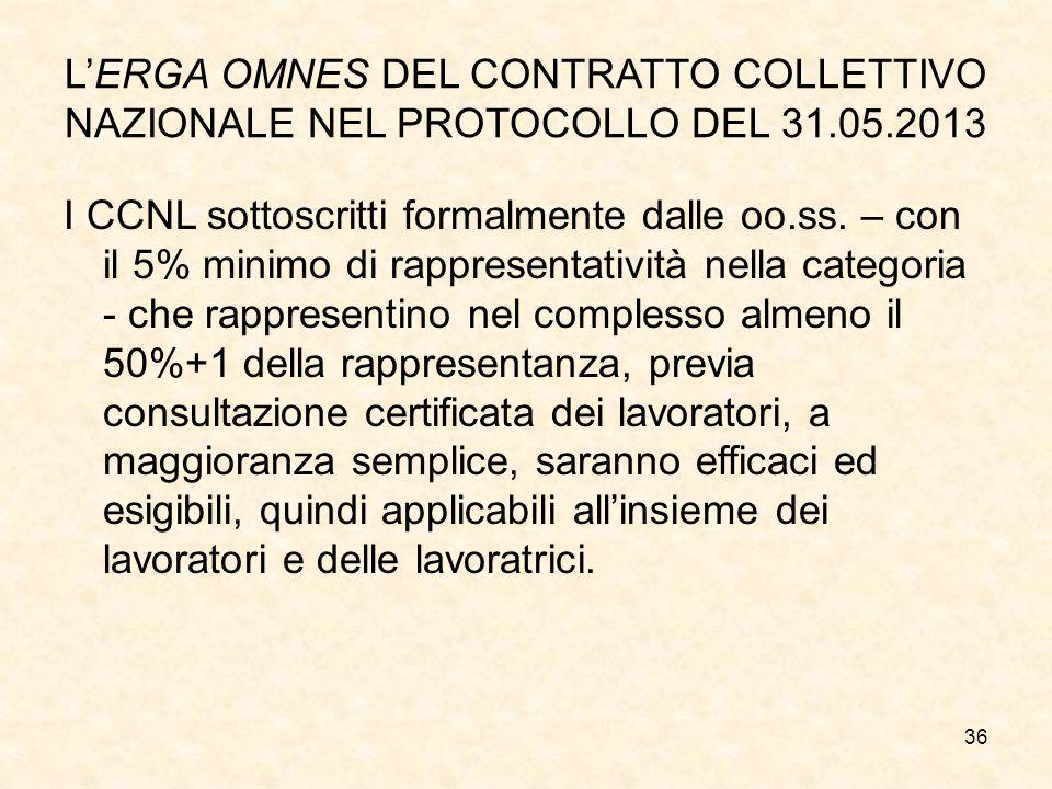 L'ERGA OMNES DEL CONTRATTO COLLETTIVO NAZIONALE NEL PROTOCOLLO DEL 31