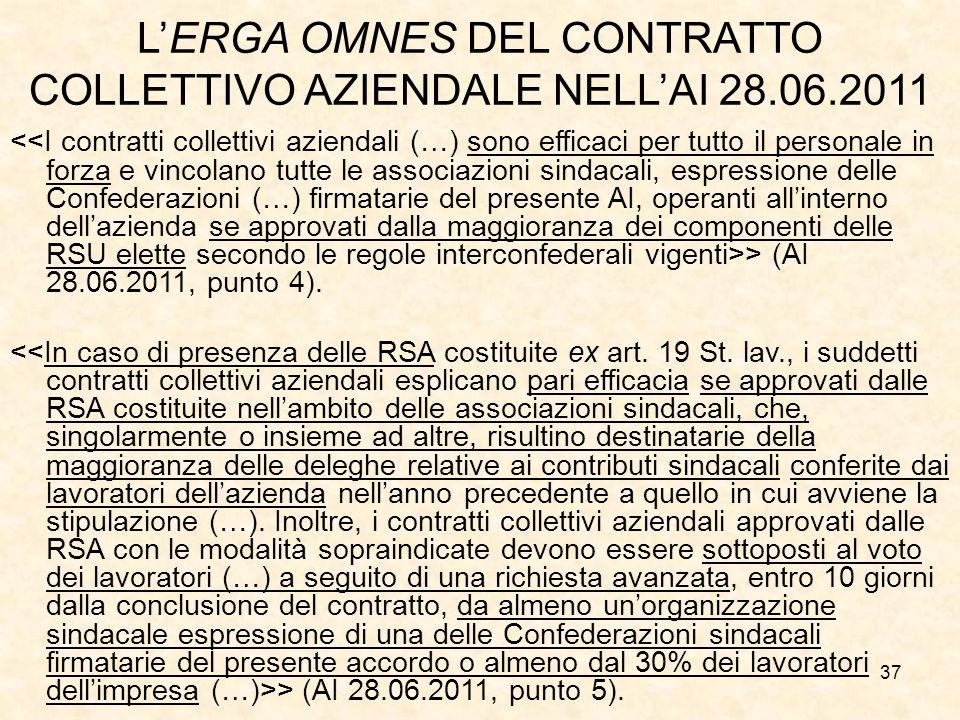 L'ERGA OMNES DEL CONTRATTO COLLETTIVO AZIENDALE NELL'AI 28.06.2011