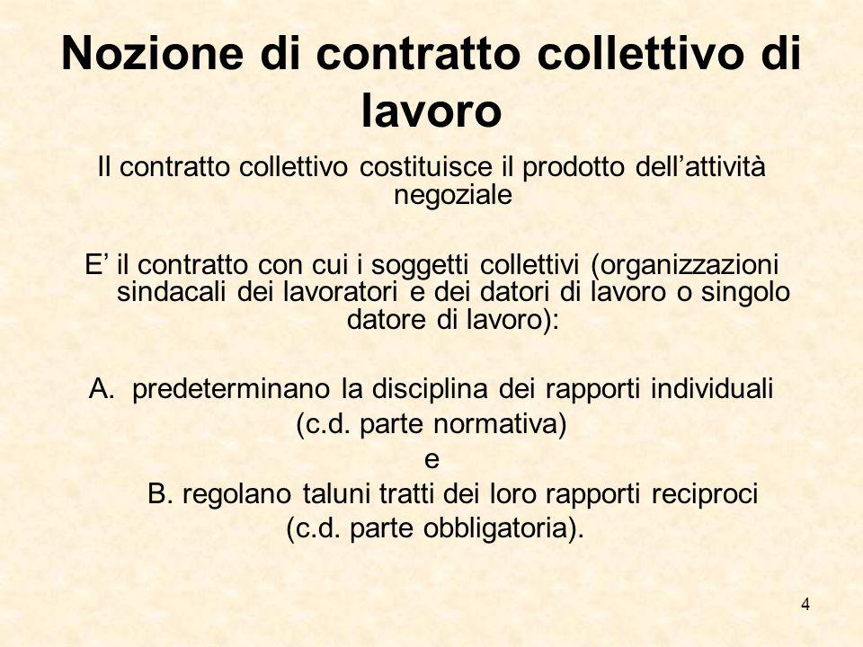 Nozione di contratto collettivo di lavoro