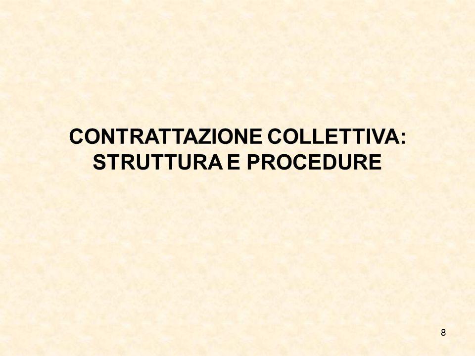 CONTRATTAZIONE COLLETTIVA: STRUTTURA E PROCEDURE