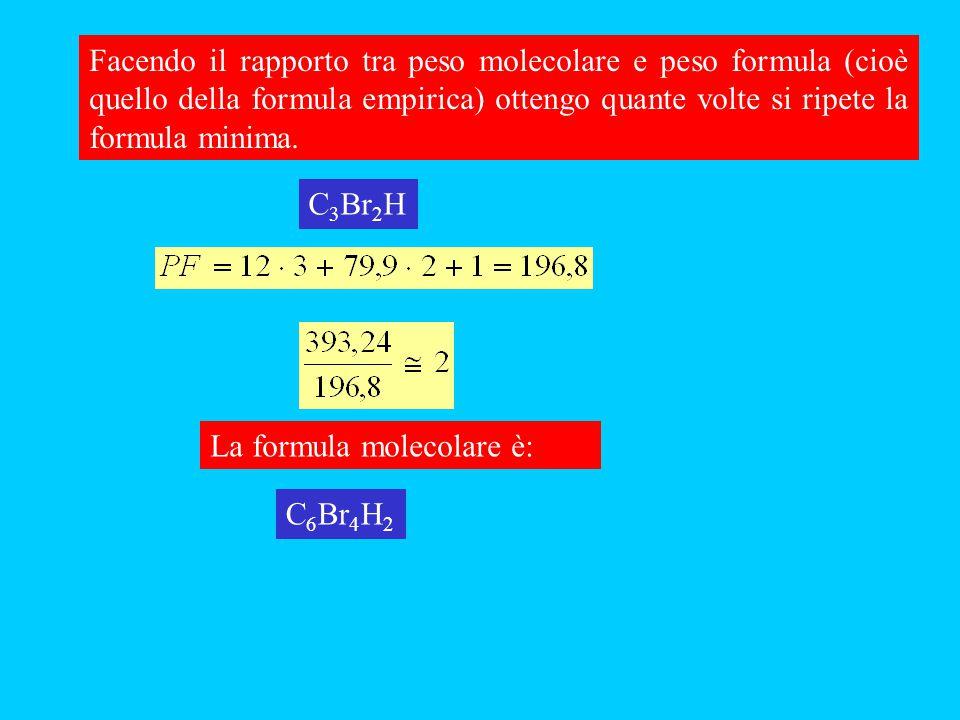 Facendo il rapporto tra peso molecolare e peso formula (cioè quello della formula empirica) ottengo quante volte si ripete la formula minima.