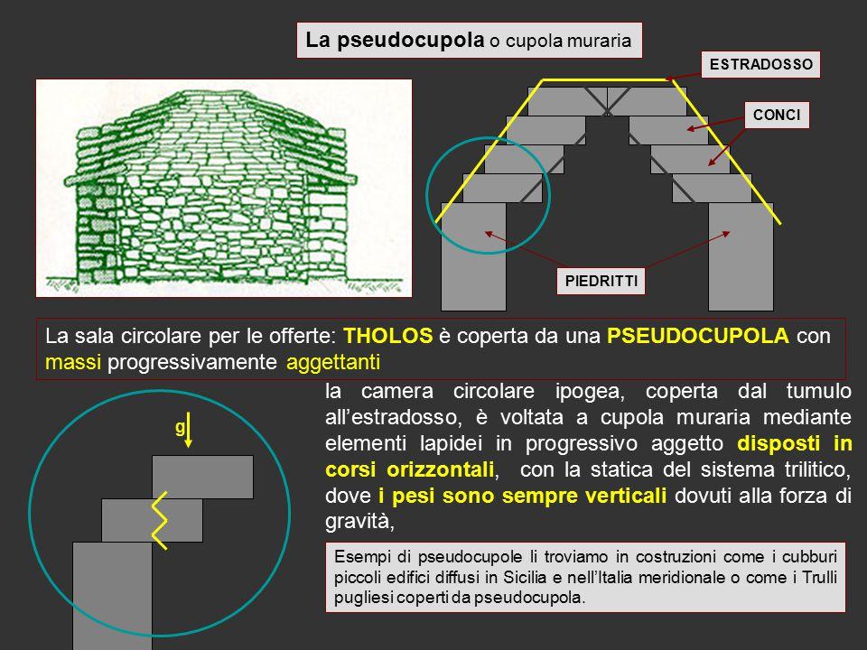 La pseudocupola o cupola muraria