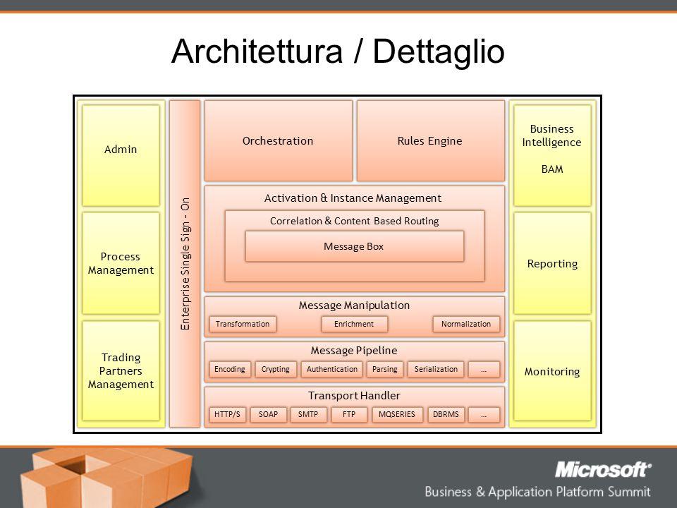 Architettura / Dettaglio