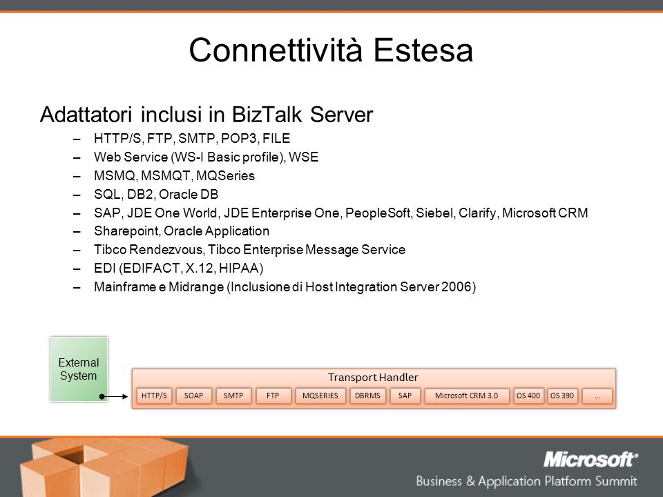 Connettività Estesa Adattatori inclusi in BizTalk Server