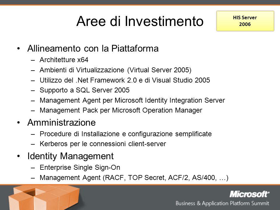 Aree di Investimento Allineamento con la Piattaforma Amministrazione
