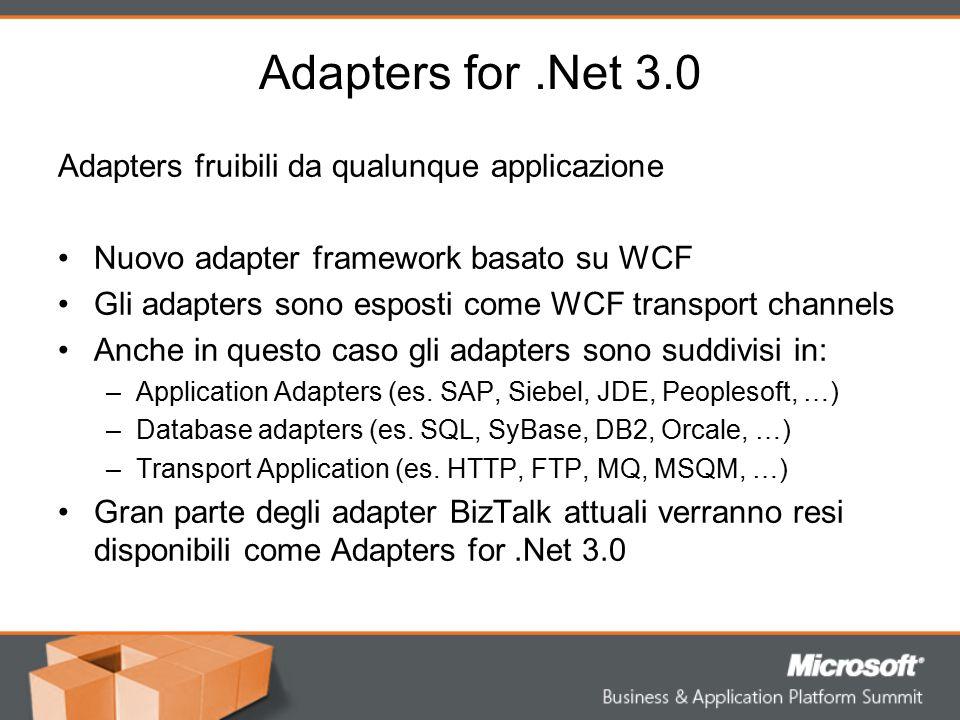 Adapters for .Net 3.0 Adapters fruibili da qualunque applicazione