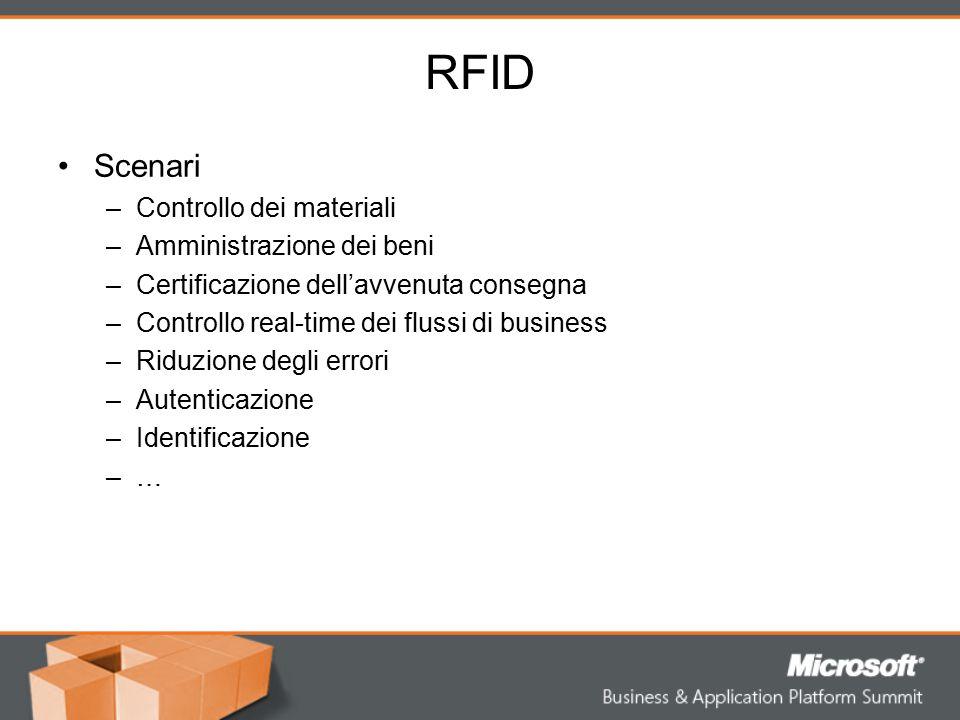 RFID Scenari Controllo dei materiali Amministrazione dei beni