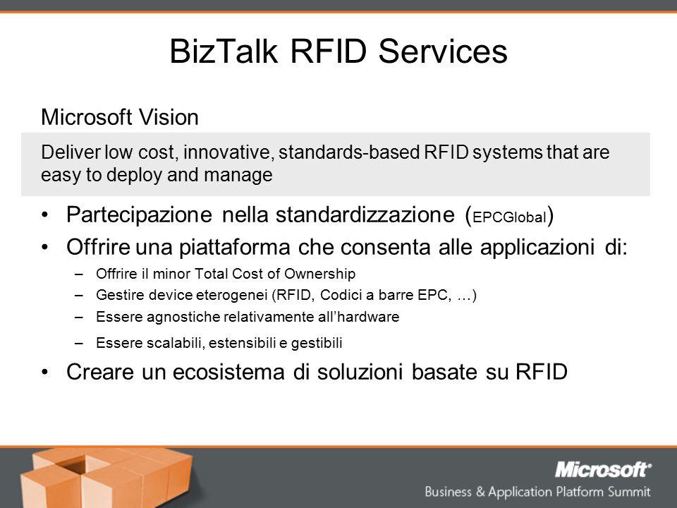 BizTalk RFID Services Microsoft Vision
