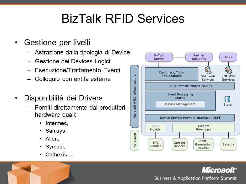 BizTalk RFID Services Gestione per livelli Disponibilità dei Drivers