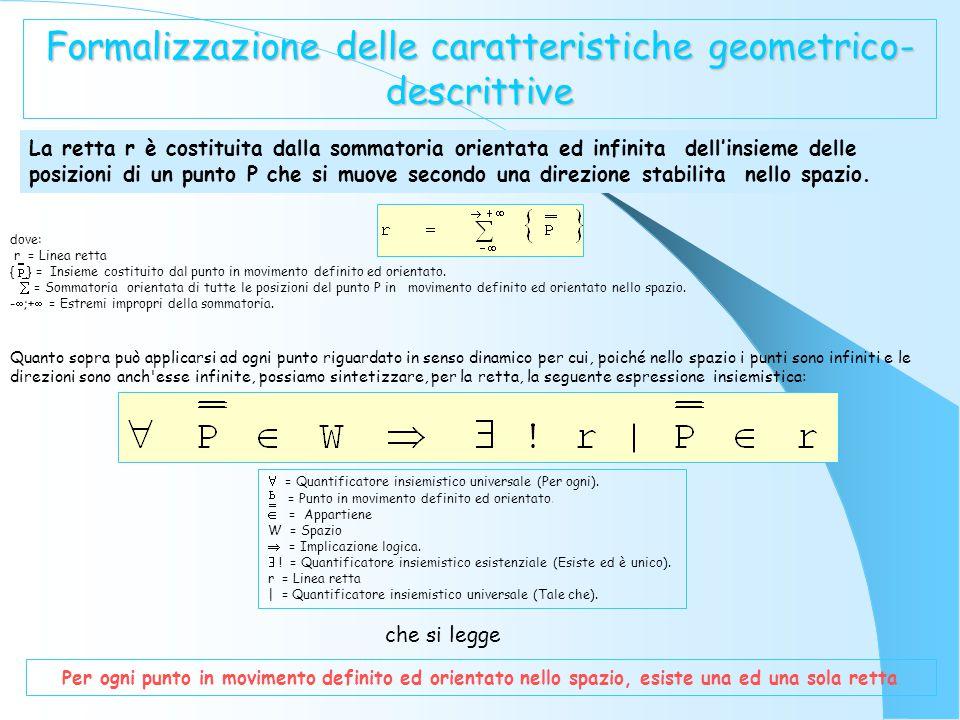 Formalizzazione delle caratteristiche geometrico-descrittive