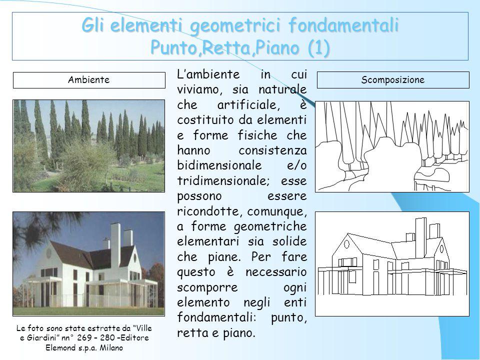 Gli elementi geometrici fondamentali Punto,Retta,Piano (1)