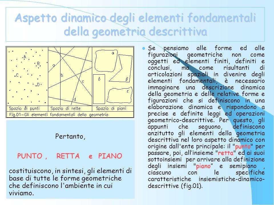 Aspetto dinamico degli elementi fondamentali della geometria descrittiva
