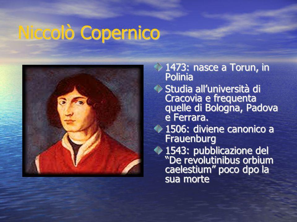 Niccolò Copernico 1473: nasce a Torun, in Polinia