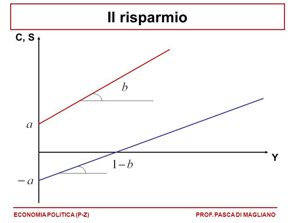 Il risparmio C, S Y ECONOMIA POLITICA (P-Z) PROF. PASCA DI MAGLIANO