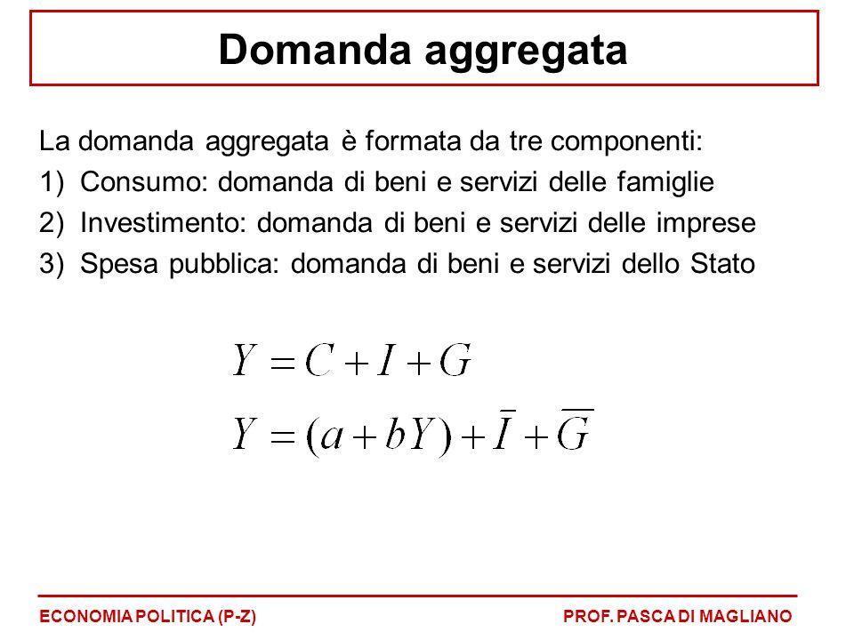 Domanda aggregata La domanda aggregata è formata da tre componenti: