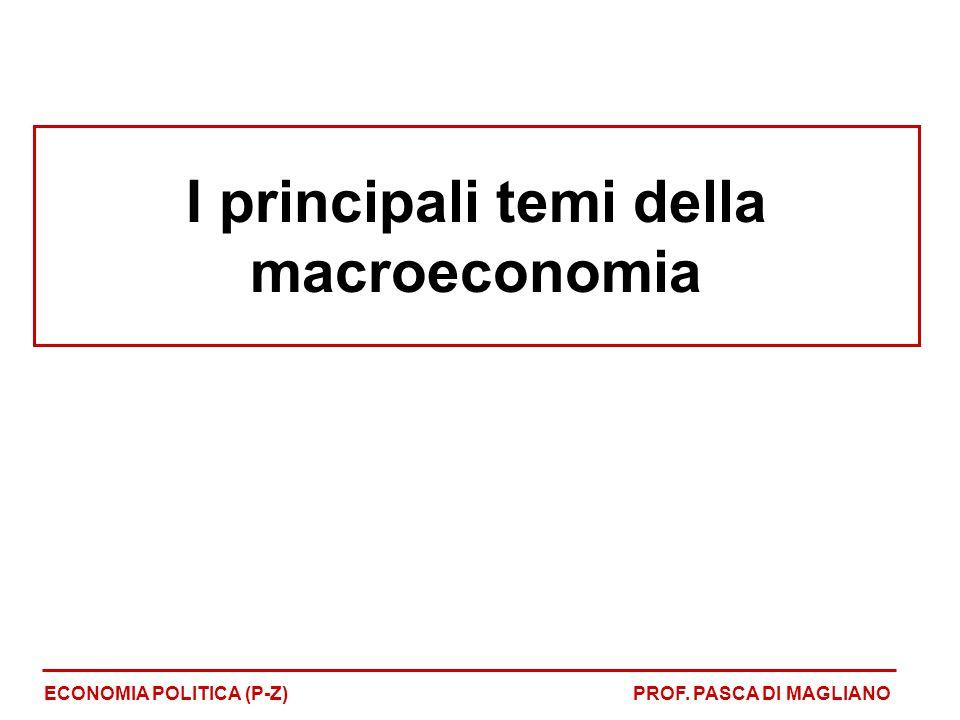 I principali temi della macroeconomia