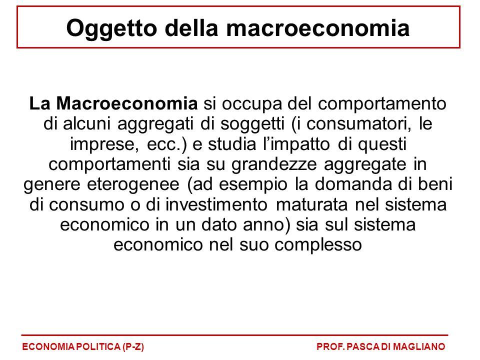 Oggetto della macroeconomia