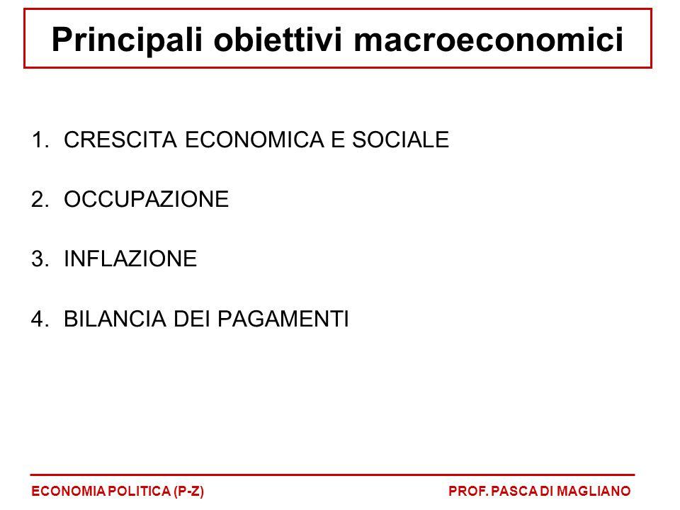 Principali obiettivi macroeconomici