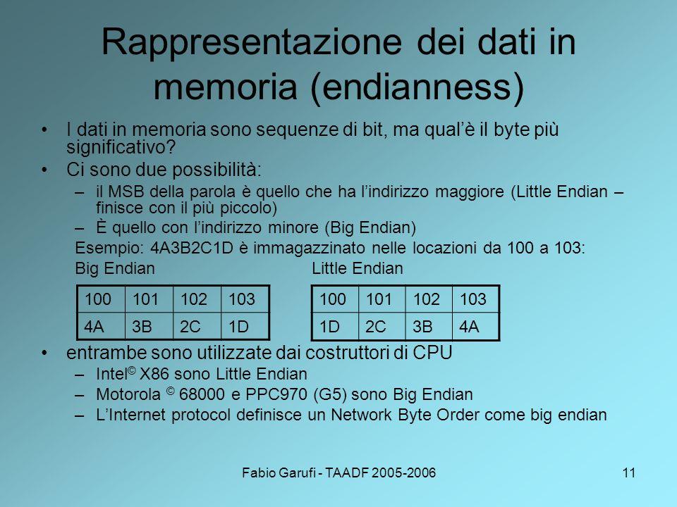 Rappresentazione dei dati in memoria (endianness)