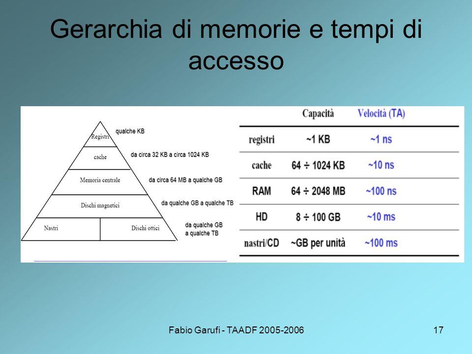 Gerarchia di memorie e tempi di accesso
