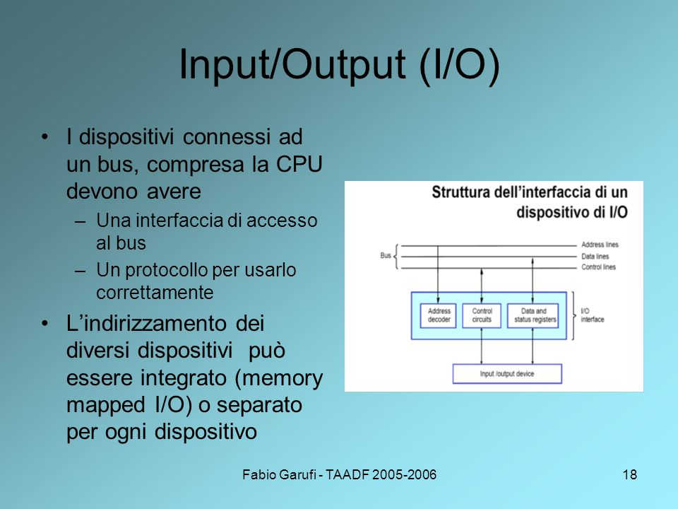Input/Output (I/O) I dispositivi connessi ad un bus, compresa la CPU devono avere. Una interfaccia di accesso al bus.