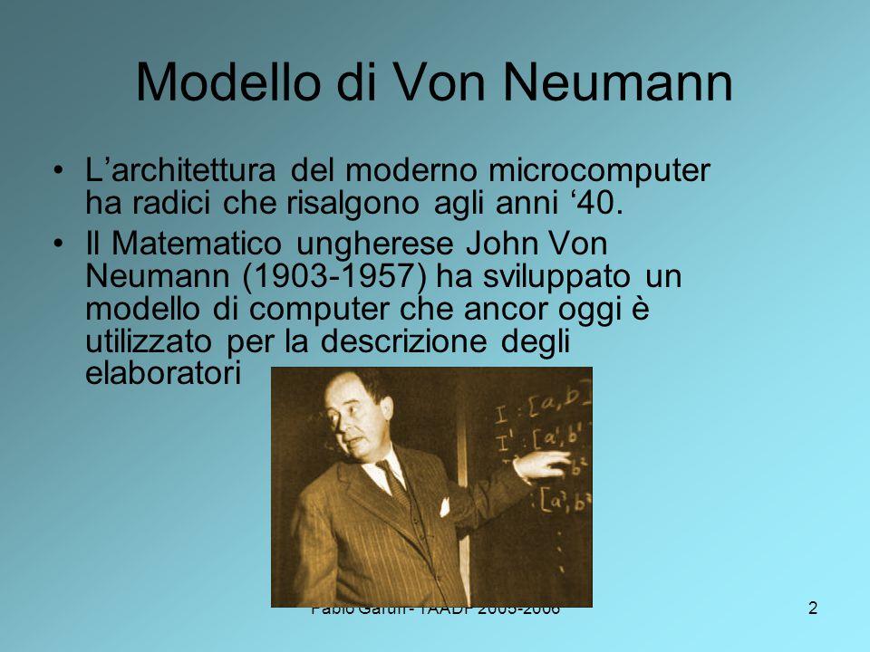 Modello di Von Neumann L'architettura del moderno microcomputer ha radici che risalgono agli anni '40.