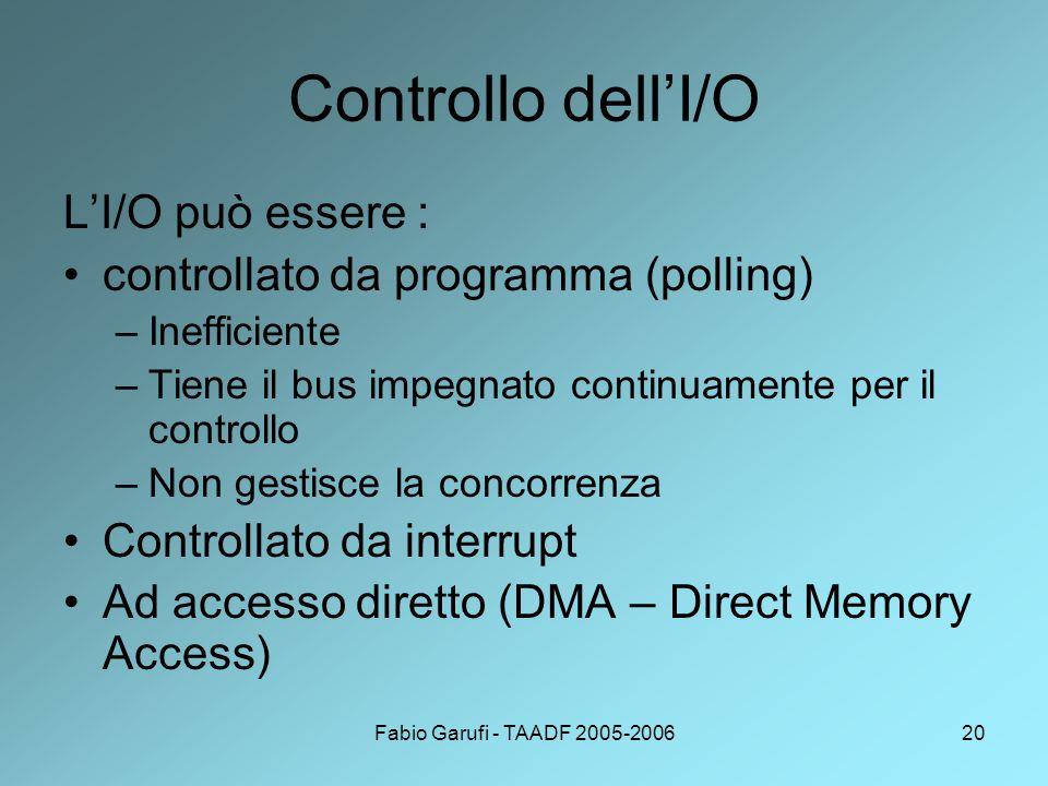 Controllo dell'I/O L'I/O può essere :