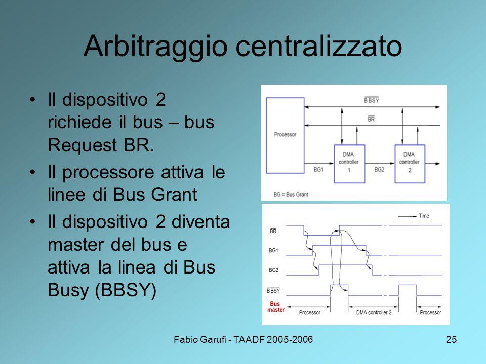 Arbitraggio centralizzato