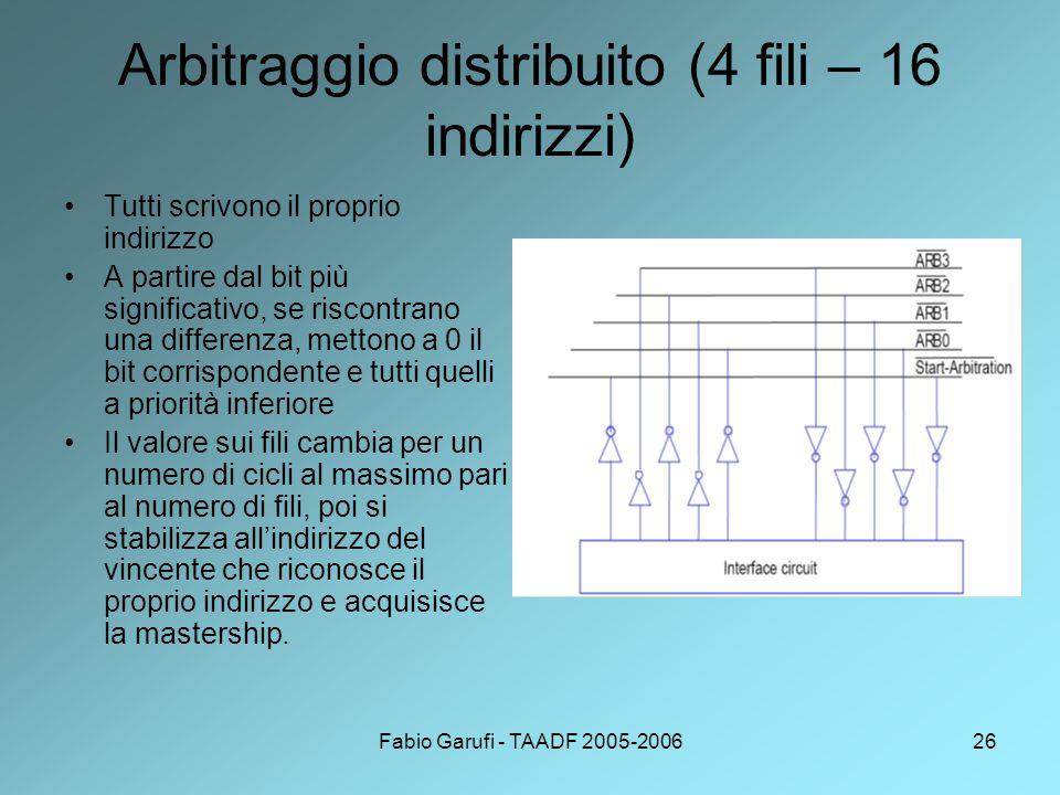 Arbitraggio distribuito (4 fili – 16 indirizzi)