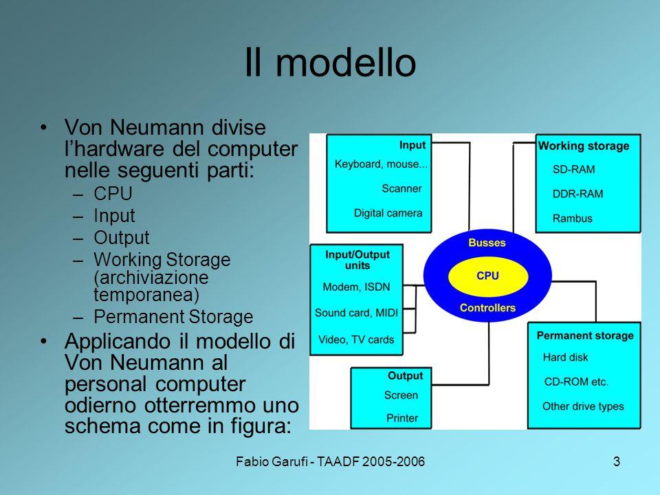 Il modello Von Neumann divise l'hardware del computer nelle seguenti parti: CPU. Input. Output. Working Storage (archiviazione temporanea)