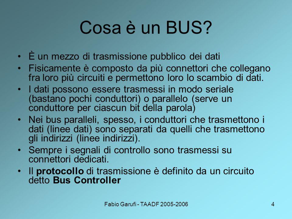 Cosa è un BUS È un mezzo di trasmissione pubblico dei dati