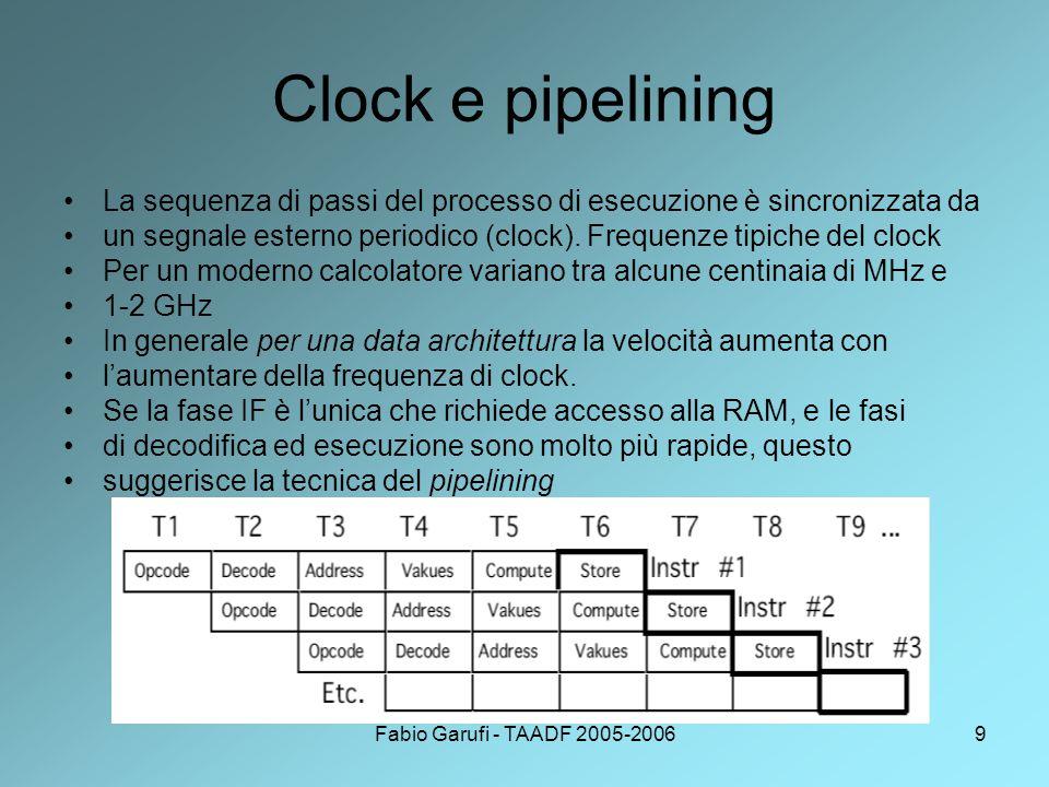 Clock e pipelining La sequenza di passi del processo di esecuzione è sincronizzata da.