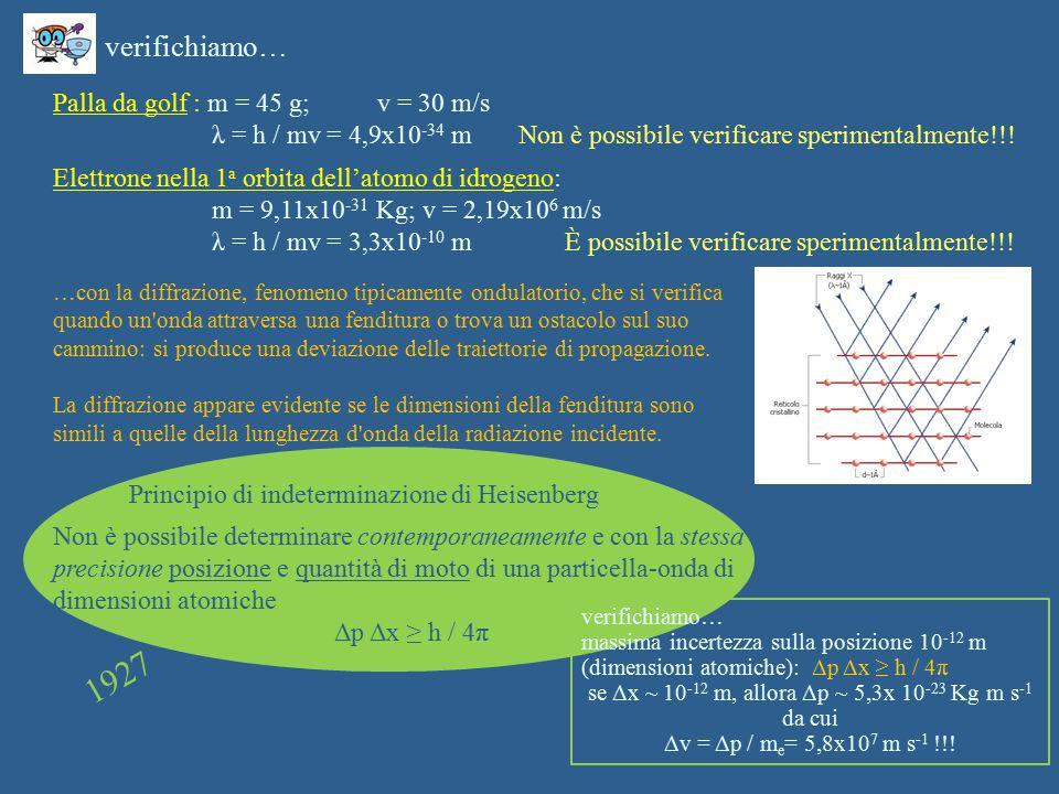 se Δx ~ 10-12 m, allora Δp ~ 5,3x 10-23 Kg m s-1