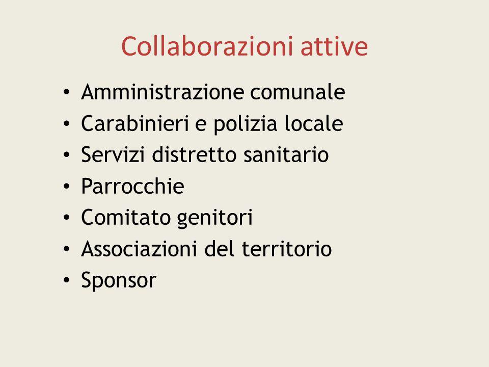 Collaborazioni attive
