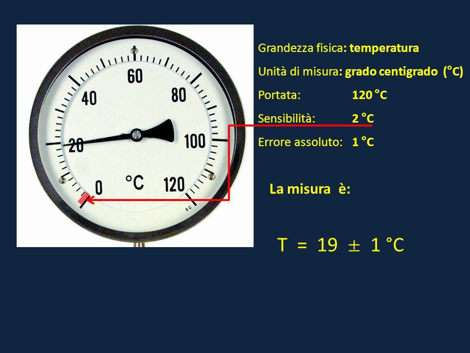 La misura è: Grandezza fisica: temperatura