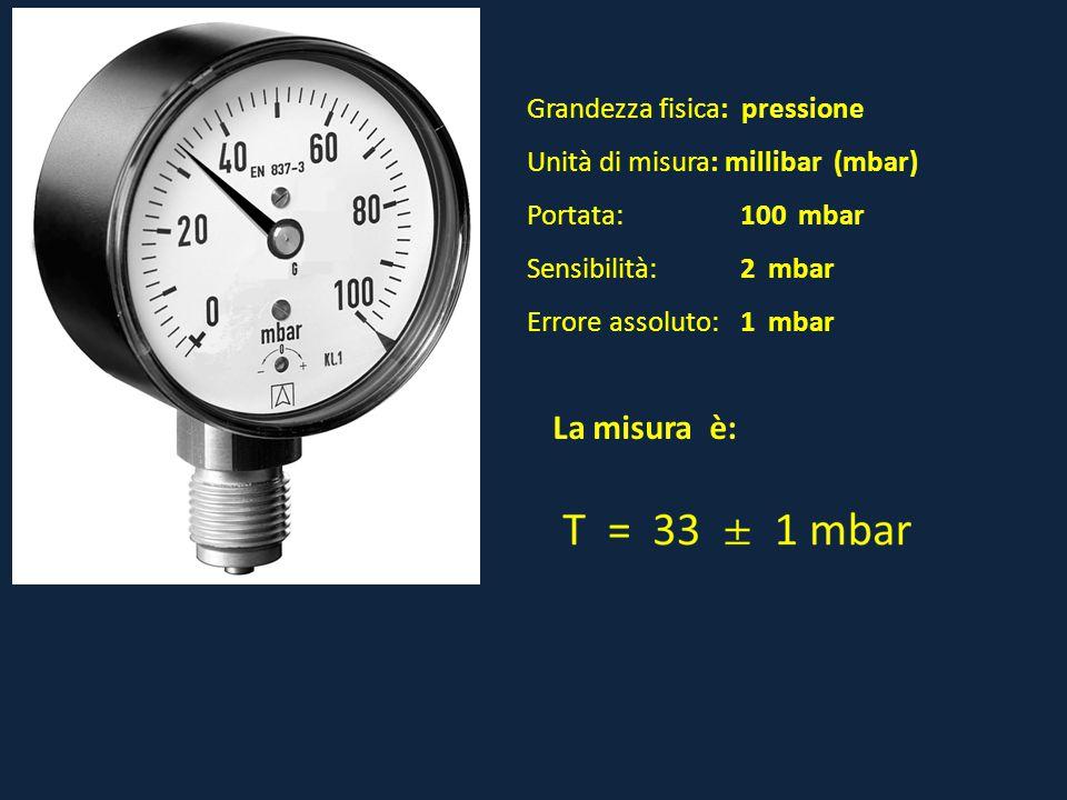 La misura è: Grandezza fisica: pressione