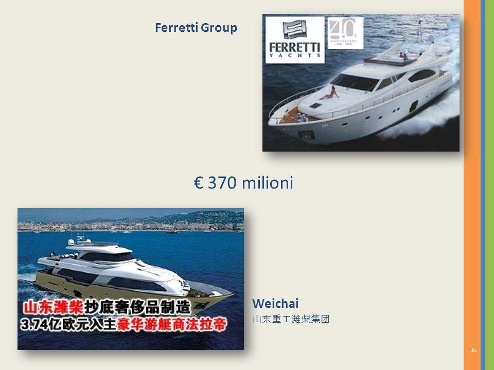 Ferretti Group € 370 milioni Weichai 山东重工潍柴集团
