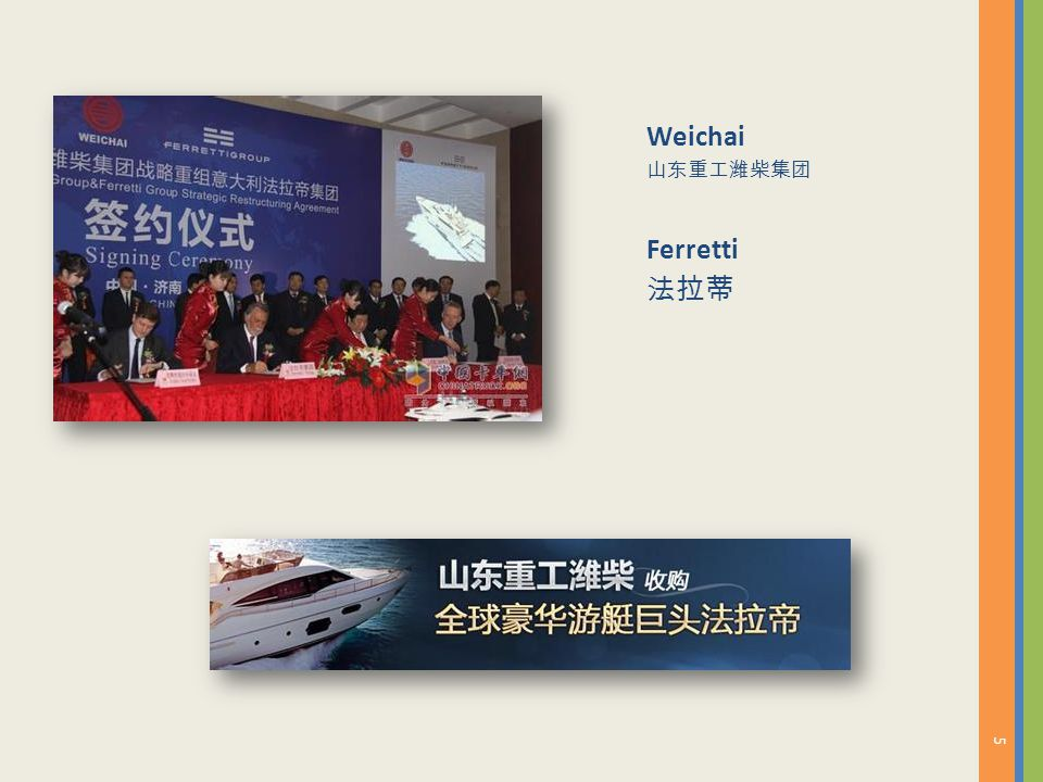 Weichai 山东重工潍柴集团 Ferretti 法拉蒂