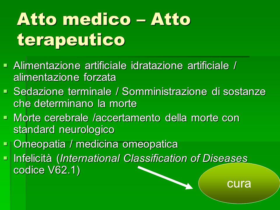 Atto medico – Atto terapeutico