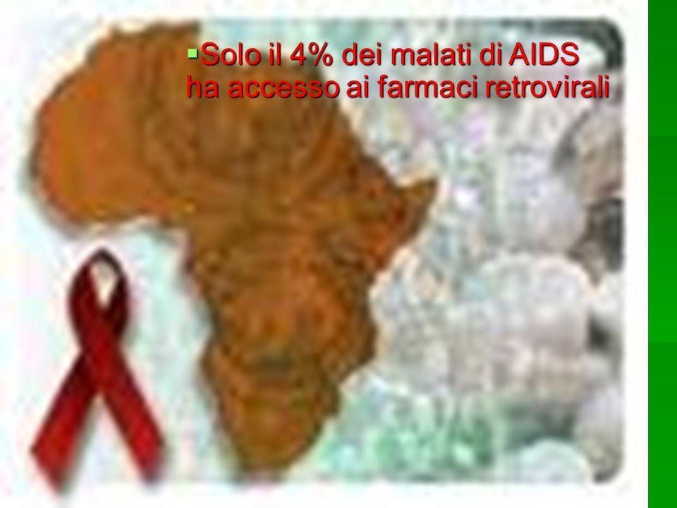 Solo il 4% dei malati di AIDS ha accesso ai farmaci retrovirali