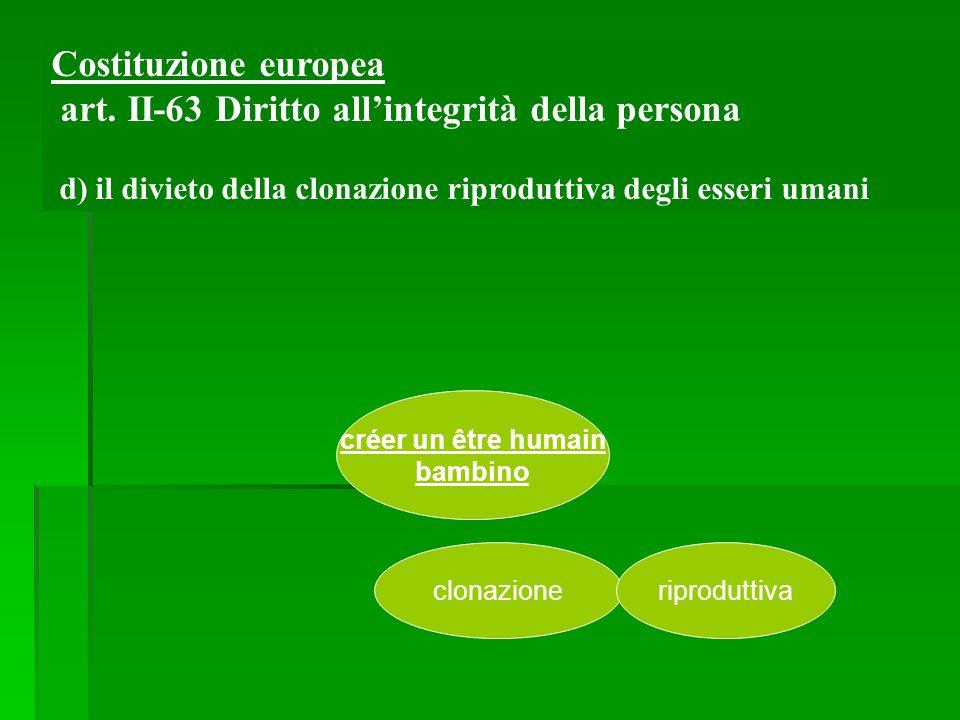 art. II-63 Diritto all'integrità della persona