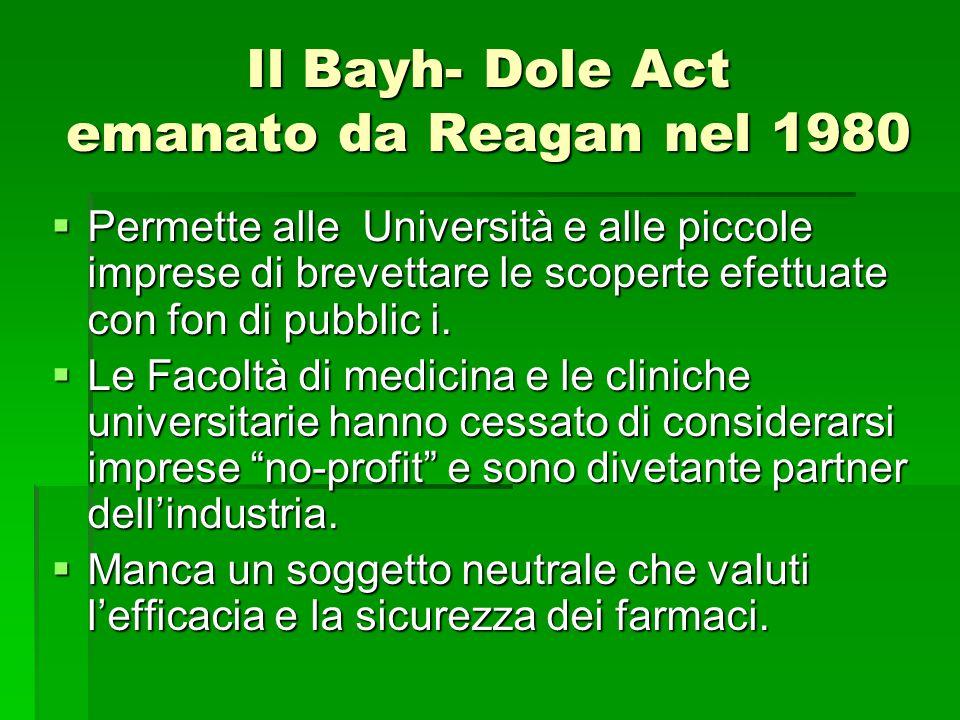 Il Bayh- Dole Act emanato da Reagan nel 1980