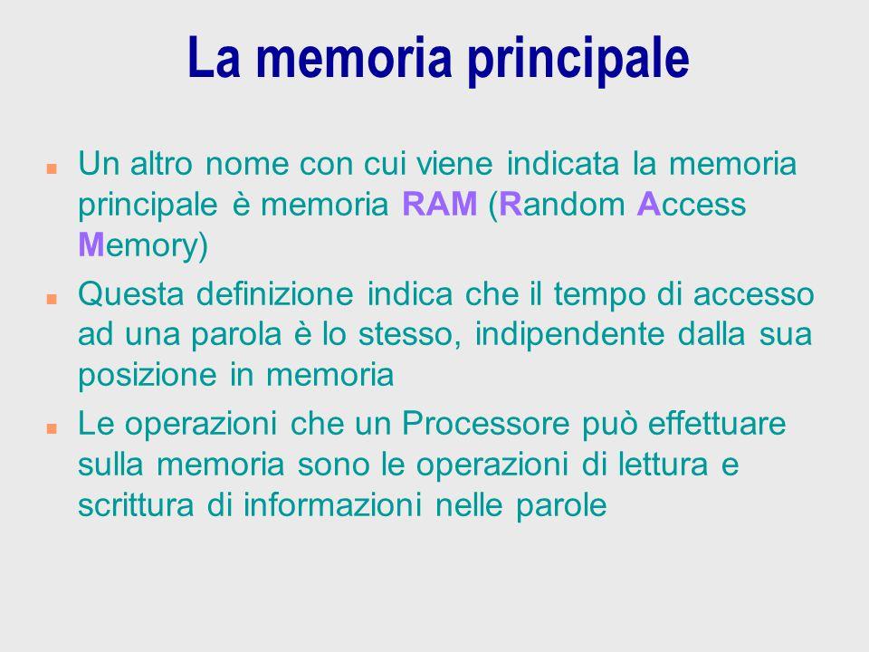 La memoria principale Un altro nome con cui viene indicata la memoria principale è memoria RAM (Random Access Memory)